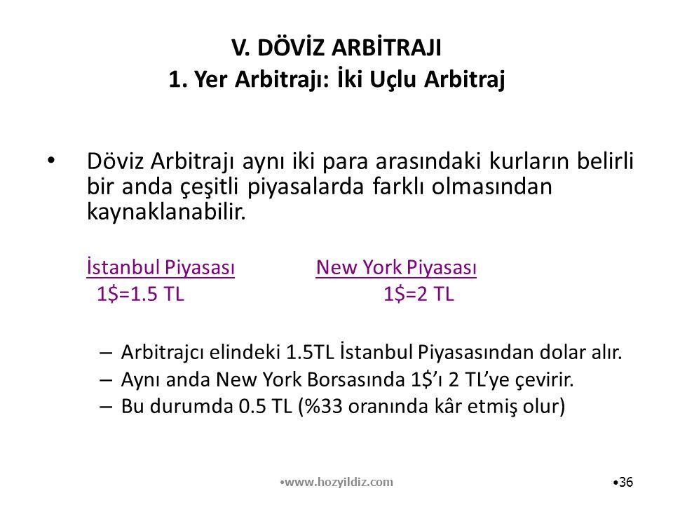V. DÖVİZ ARBİTRAJI 1. Yer Arbitrajı: İki Uçlu Arbitraj