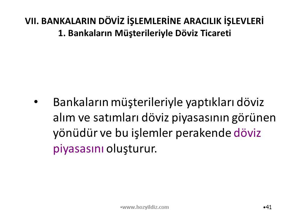 VII. BANKALARIN DÖVİZ İŞLEMLERİNE ARACILIK İŞLEVLERİ 1