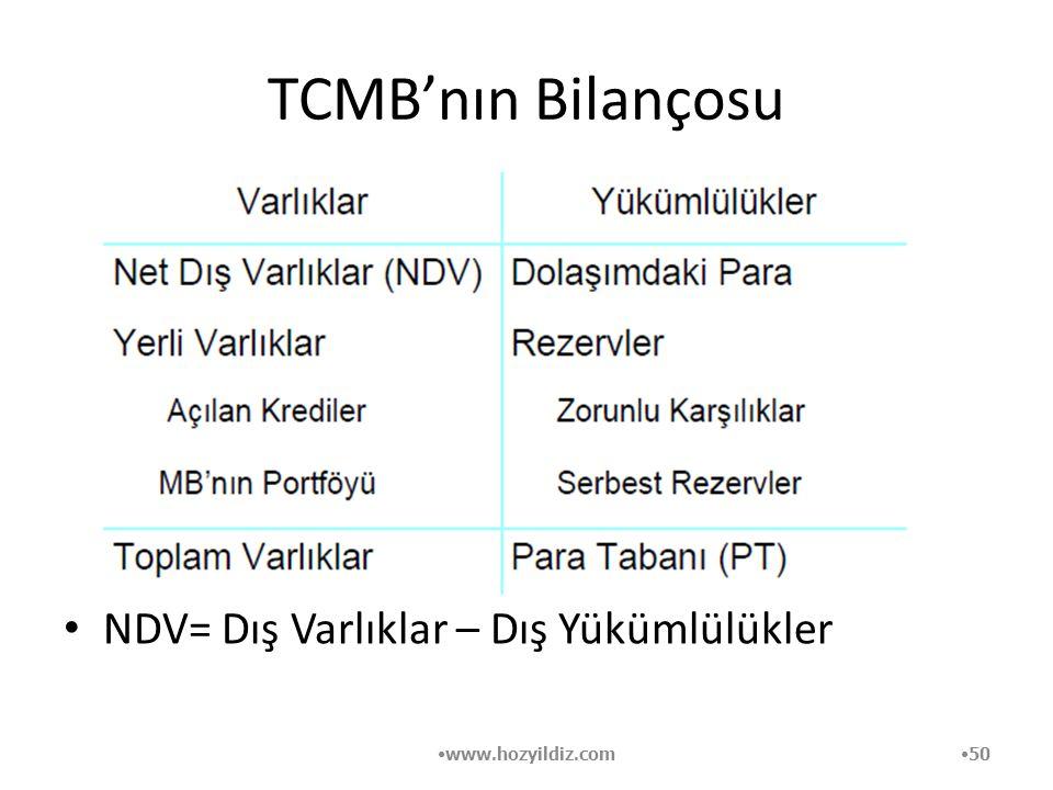 TCMB'nın Bilançosu NDV= Dış Varlıklar – Dış Yükümlülükler