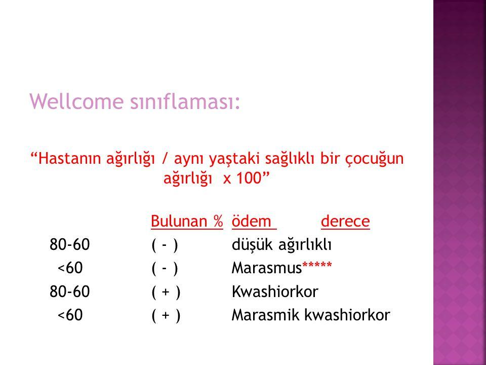 Hastanın ağırlığı / aynı yaştaki sağlıklı bir çocuğun ağırlığı x 100
