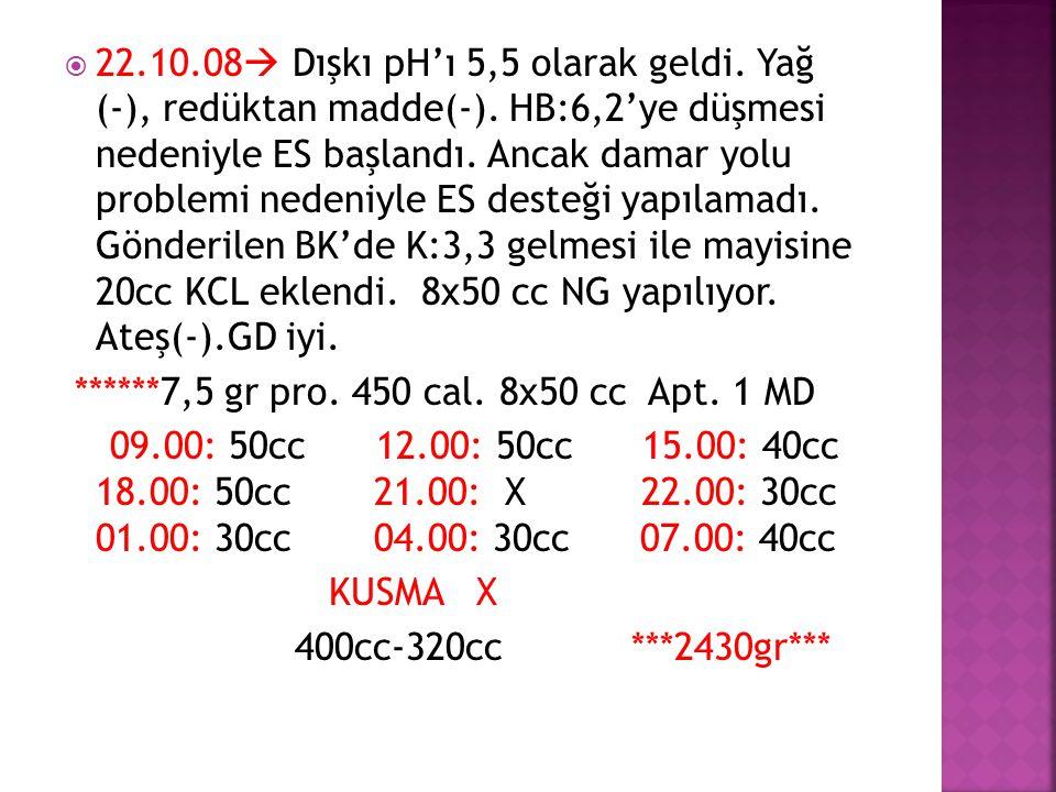 22. 10. 08 Dışkı pH'ı 5,5 olarak geldi. Yağ (-), redüktan madde(-)