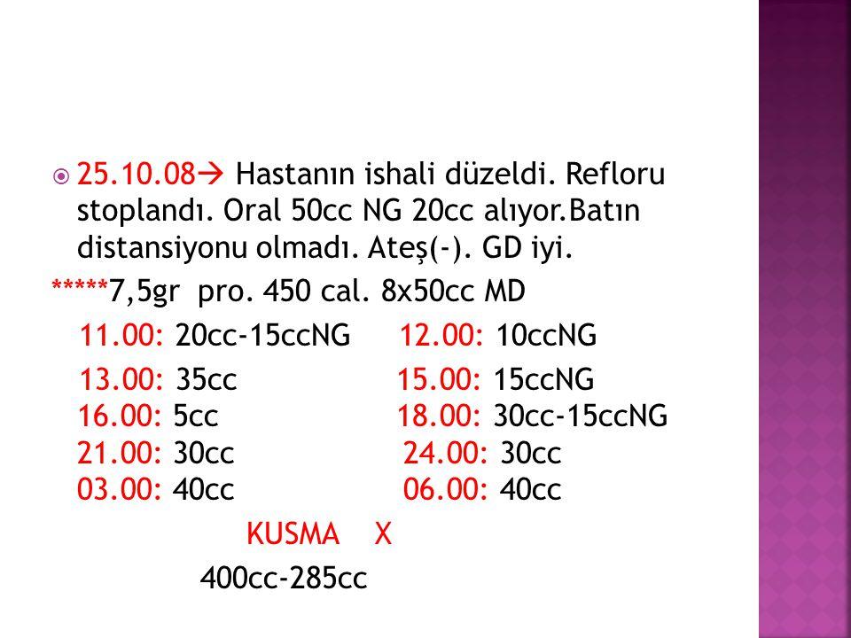 25. 10. 08 Hastanın ishali düzeldi. Refloru stoplandı