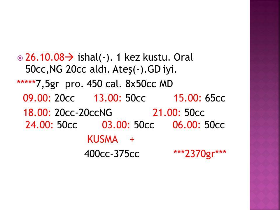 26. 10. 08 ishal(-). 1 kez kustu. Oral 50cc,NG 20cc aldı. Ateş(-)