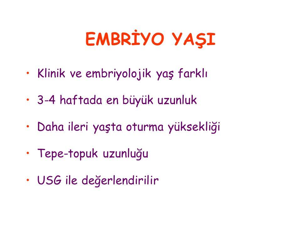 EMBRİYO YAŞI Klinik ve embriyolojik yaş farklı