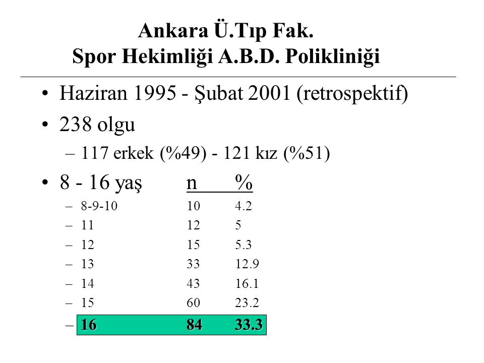 Ankara Ü.Tıp Fak. Spor Hekimliği A.B.D. Polikliniği