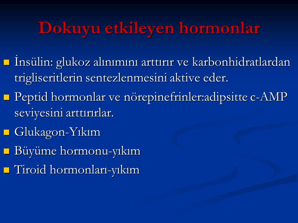 Dokuyu etkileyen hormonlar