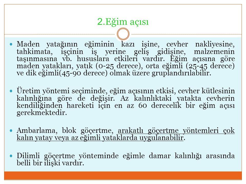 2.Eğim açısı