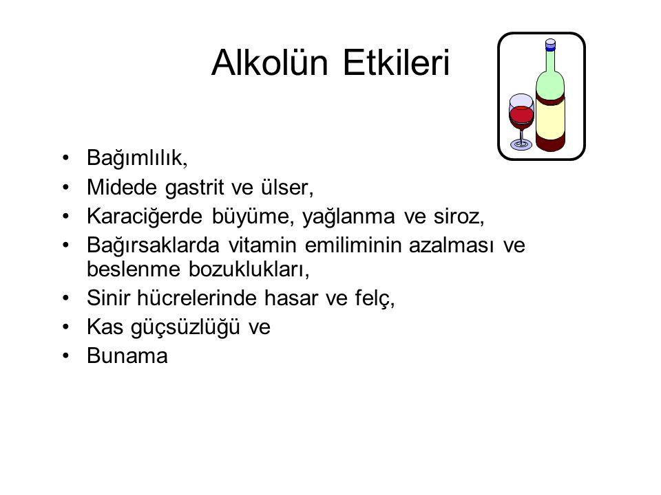 Alkolün Etkileri Bağımlılık, Midede gastrit ve ülser,