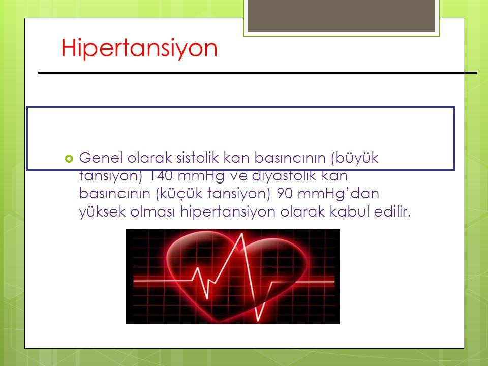 Hipertansiyon