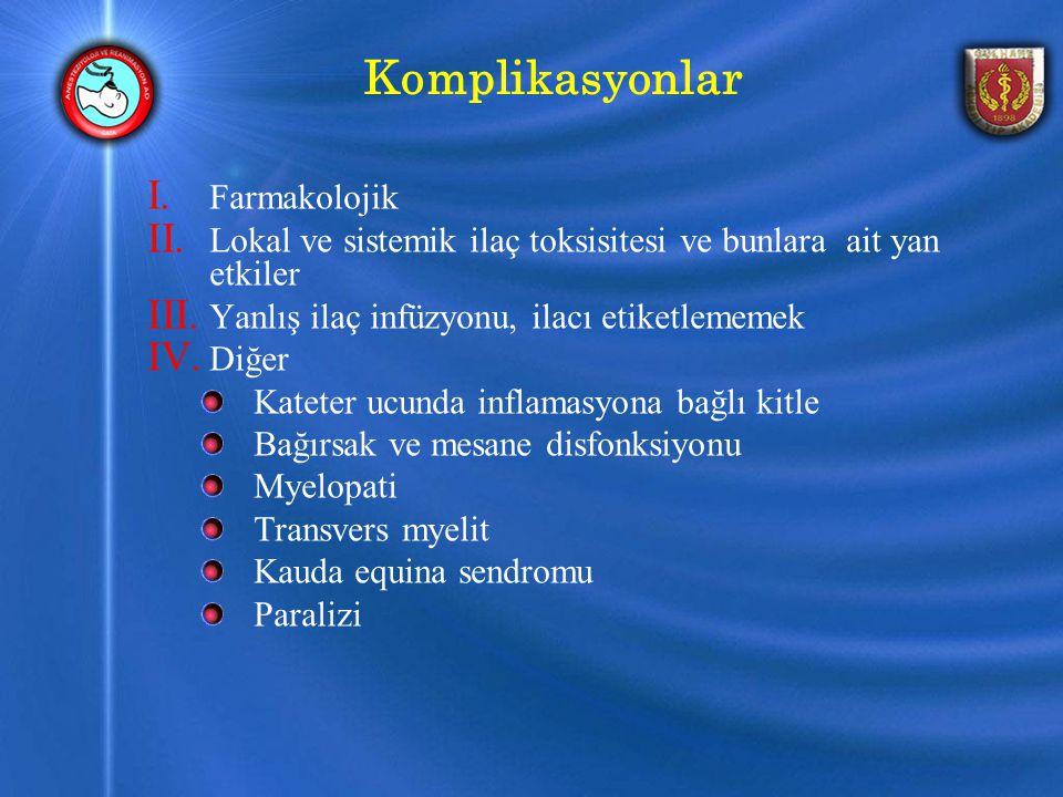 Komplikasyonlar Farmakolojik