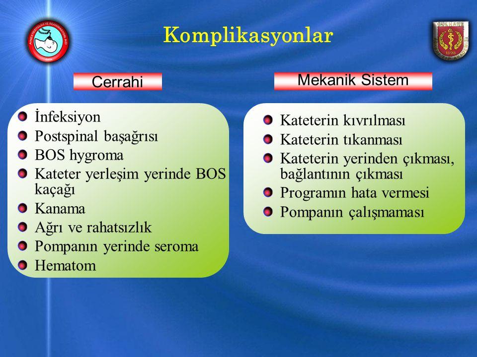 Komplikasyonlar Cerrahi Mekanik Sistem İnfeksiyon Kateterin kıvrılması
