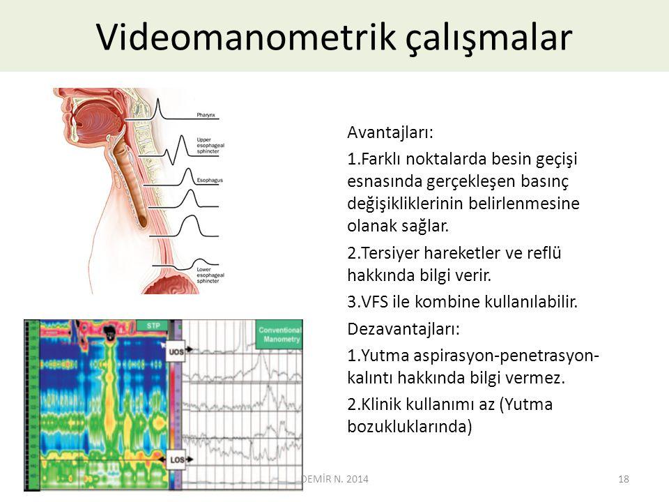 Videomanometrik çalışmalar