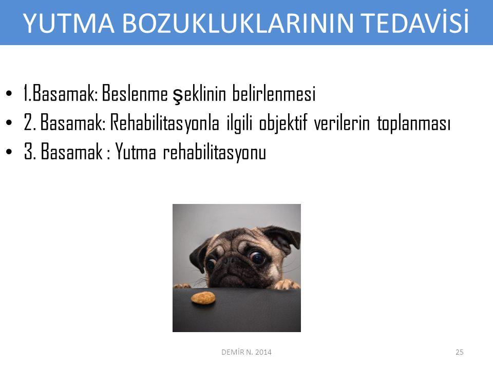 YUTMA BOZUKLUKLARININ TEDAVİSİ
