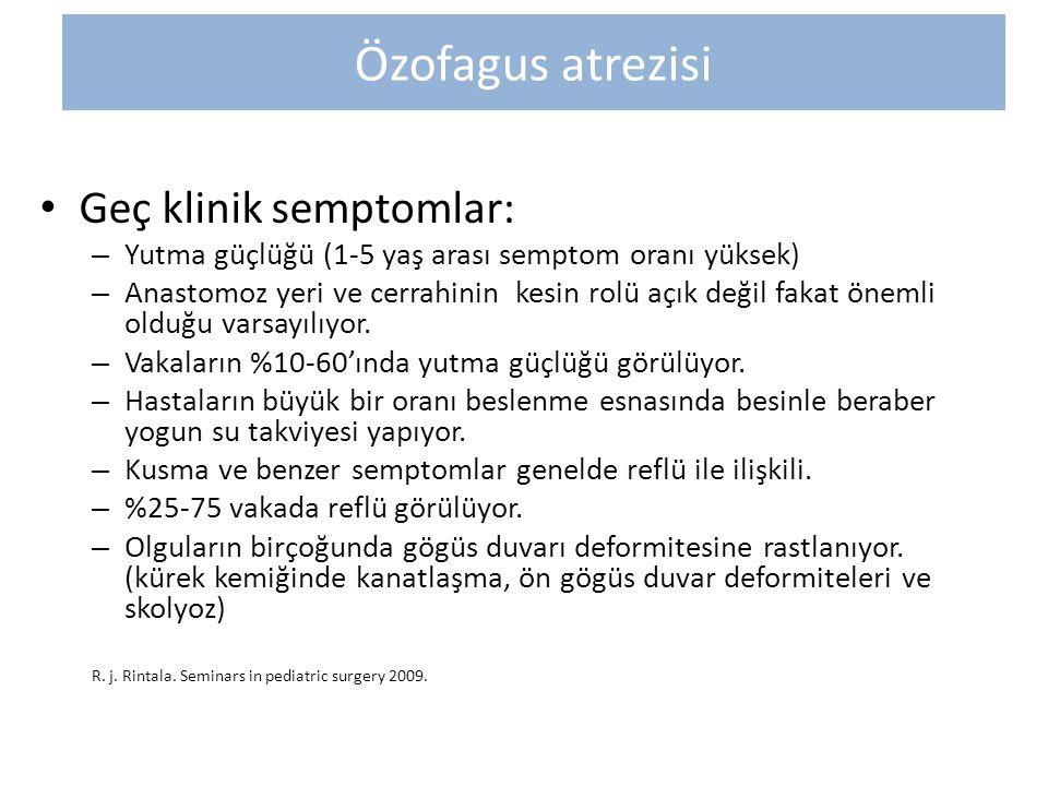 Özofagus atrezisi Geç klinik semptomlar: