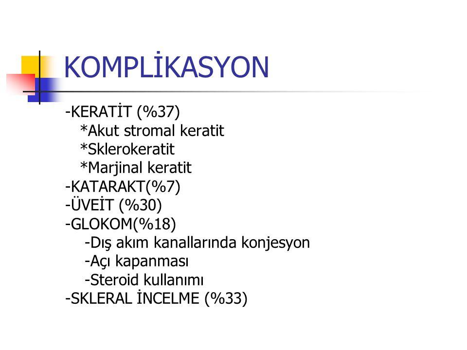 KOMPLİKASYON -KERATİT (%37) *Akut stromal keratit *Sklerokeratit