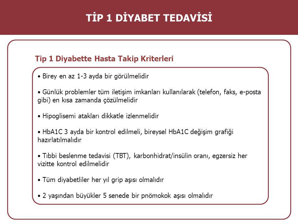 TİP 1 DİYABET TEDAVİSİ Tip 1 Diyabette Hasta Takip Kriterleri