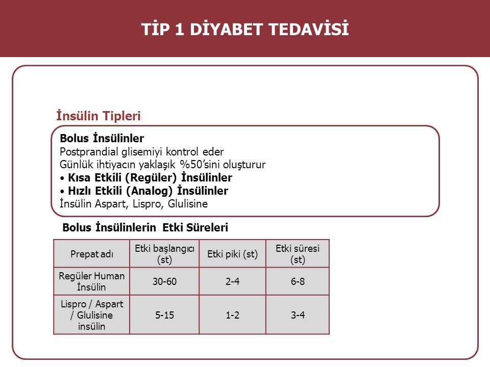 Lispro / Aspart / Glulisine insülin