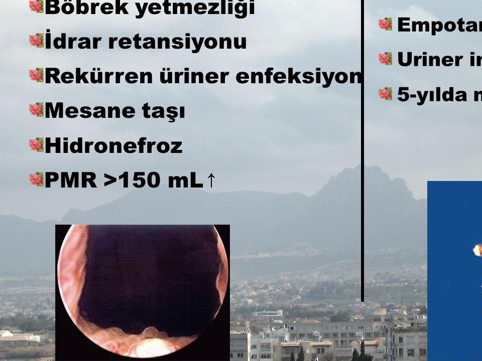 Ameliyat endikasyonları Ameliyat sonuçları