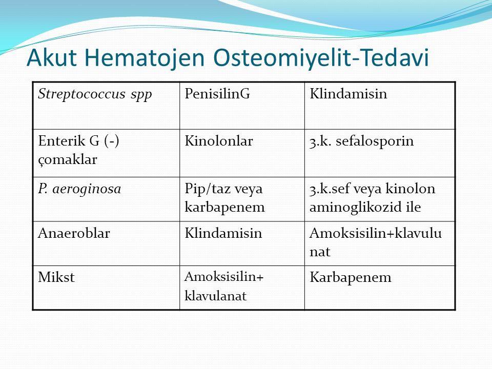 Akut Hematojen Osteomiyelit-Tedavi