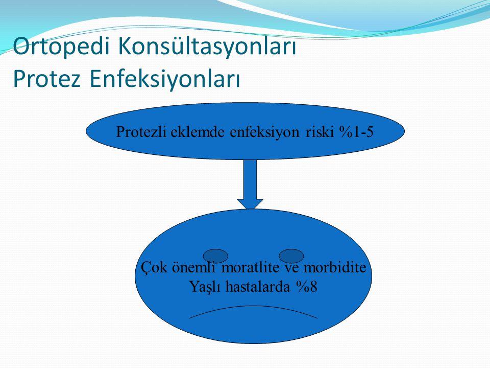 Ortopedi Konsültasyonları Protez Enfeksiyonları