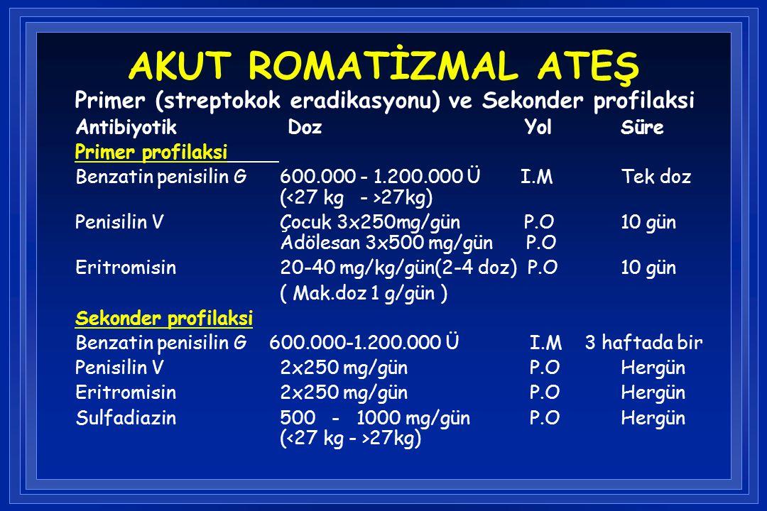 AKUT ROMATİZMAL ATEŞ Primer (streptokok eradikasyonu) ve Sekonder profilaksi. Antibiyotik Doz Yol Süre.