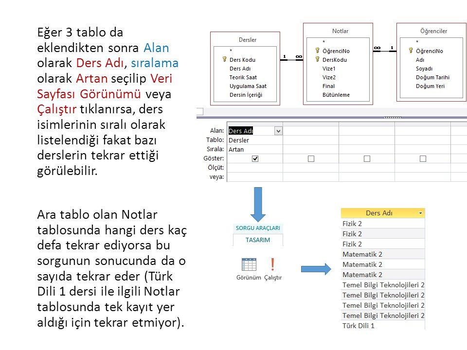 Eğer 3 tablo da eklendikten sonra Alan olarak Ders Adı, sıralama olarak Artan seçilip Veri Sayfası Görünümü veya Çalıştır tıklanırsa, ders isimlerinin sıralı olarak listelendiği fakat bazı derslerin tekrar ettiği görülebilir.
