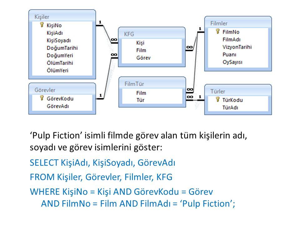 'Pulp Fiction' isimli filmde görev alan tüm kişilerin adı, soyadı ve görev isimlerini göster: