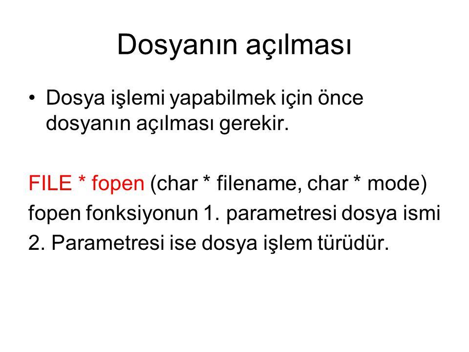 Dosyanın açılması Dosya işlemi yapabilmek için önce dosyanın açılması gerekir. FILE * fopen (char * filename, char * mode)