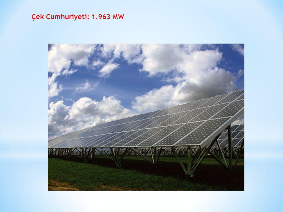 Çek Cumhuriyeti: 1.963 MW
