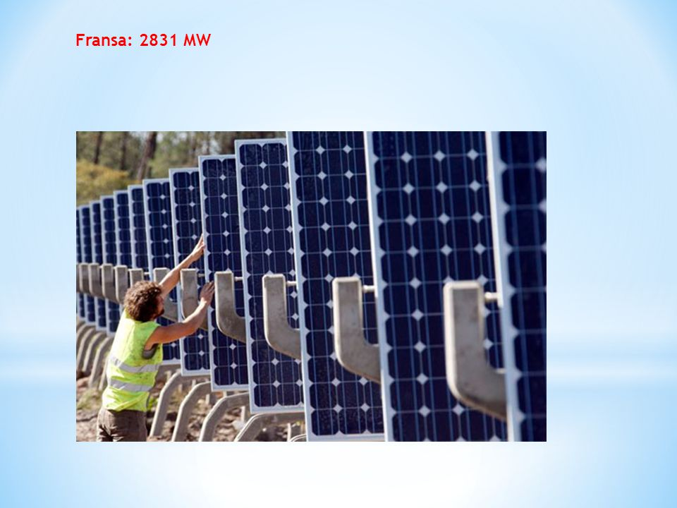 Fransa: 2831 MW