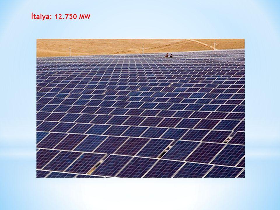 İtalya: 12.750 MW