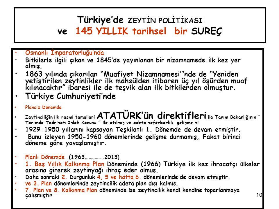 Türkiye'de ZEYTİN POLİTİKASI ve 145 YILLIK tarihsel bir SUREÇ