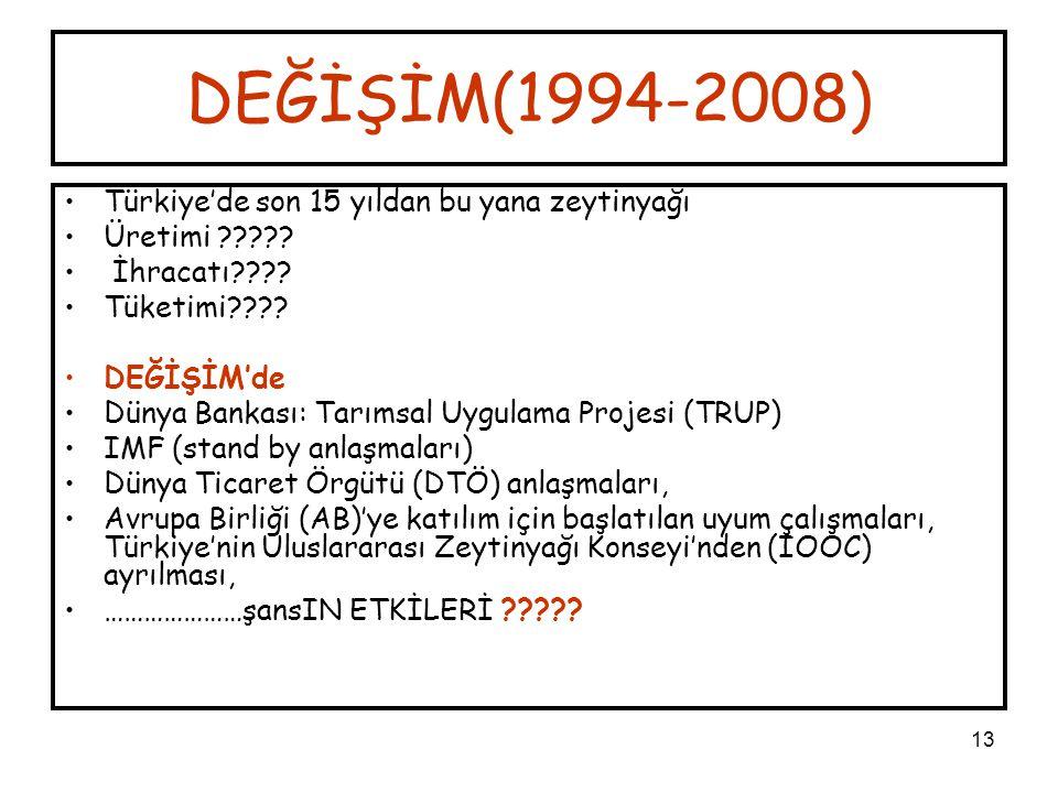 DEĞİŞİM(1994-2008) Türkiye'de son 15 yıldan bu yana zeytinyağı