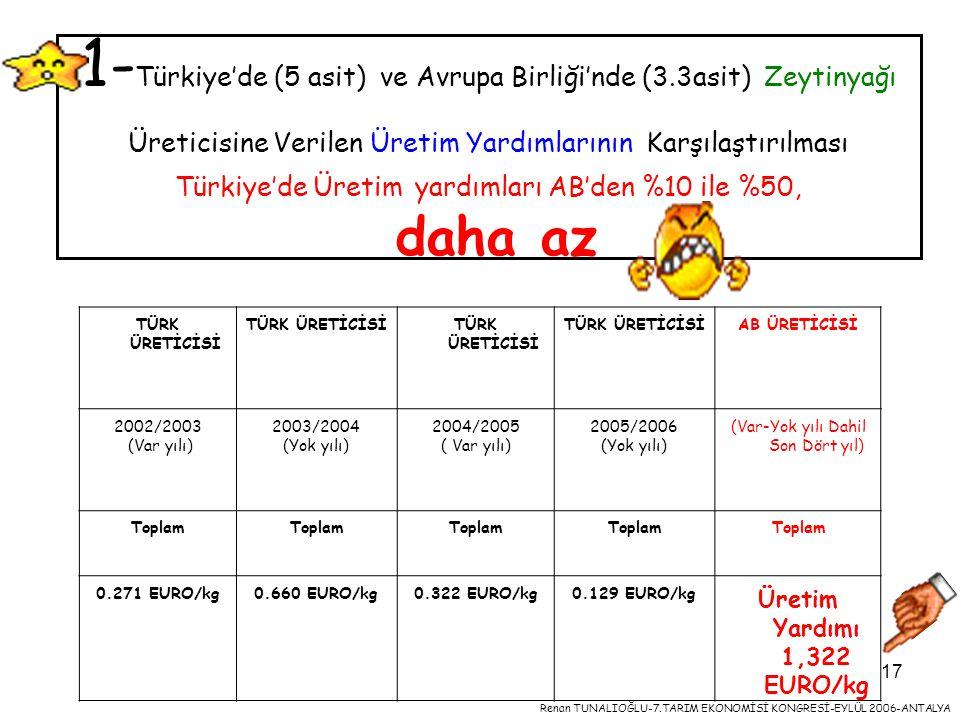 1-Türkiye'de (5 asit) ve Avrupa Birliği'nde (3