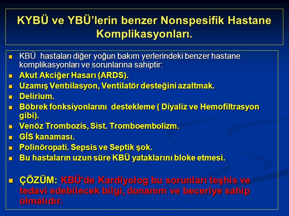 KYBÜ ve YBÜ'lerin benzer Nonspesifik Hastane Komplikasyonları.