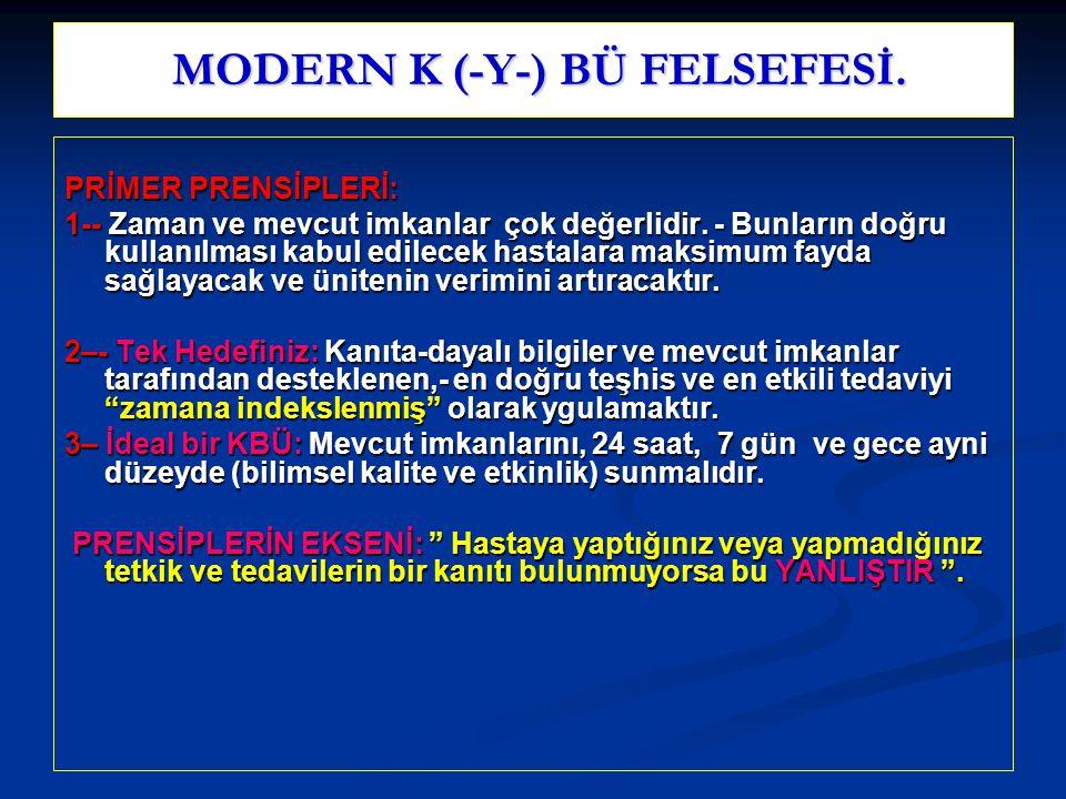 MODERN K (-Y-) BÜ FELSEFESİ.