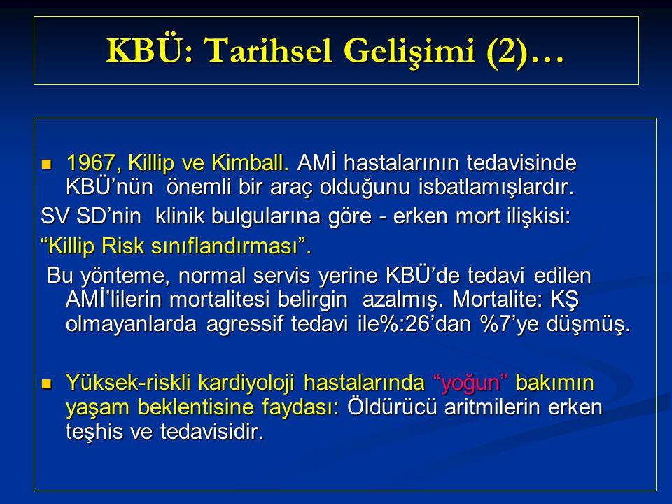 KBÜ: Tarihsel Gelişimi (2)…