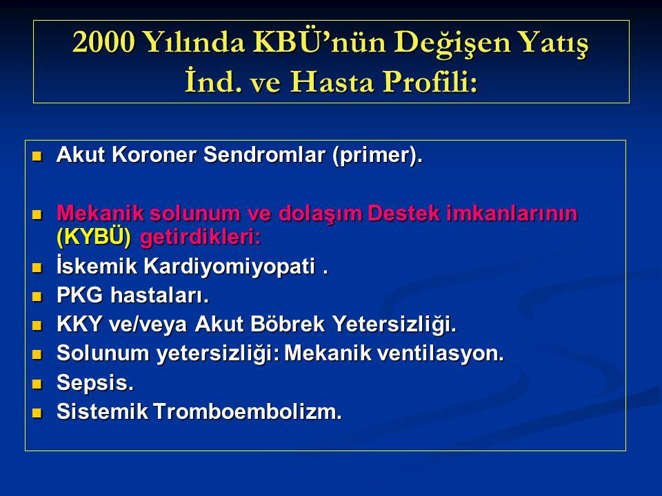 2000 Yılında KBÜ'nün Değişen Yatış İnd. ve Hasta Profili: