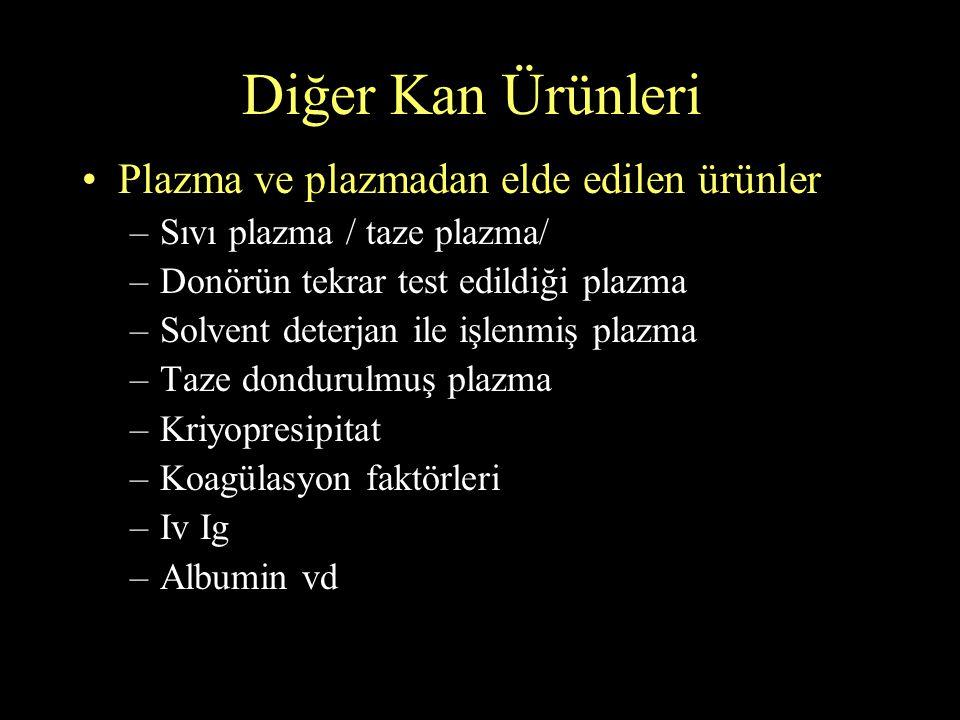 Diğer Kan Ürünleri Plazma ve plazmadan elde edilen ürünler