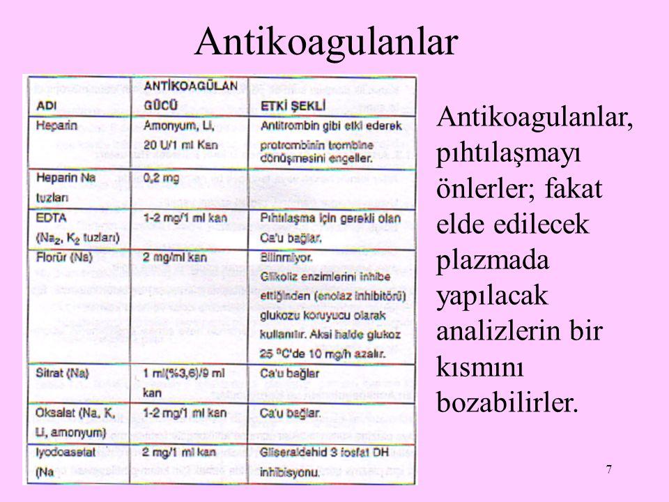 Antikoagulanlar Antikoagulanlar, pıhtılaşmayı önlerler; fakat elde edilecek plazmada yapılacak analizlerin bir kısmını bozabilirler.