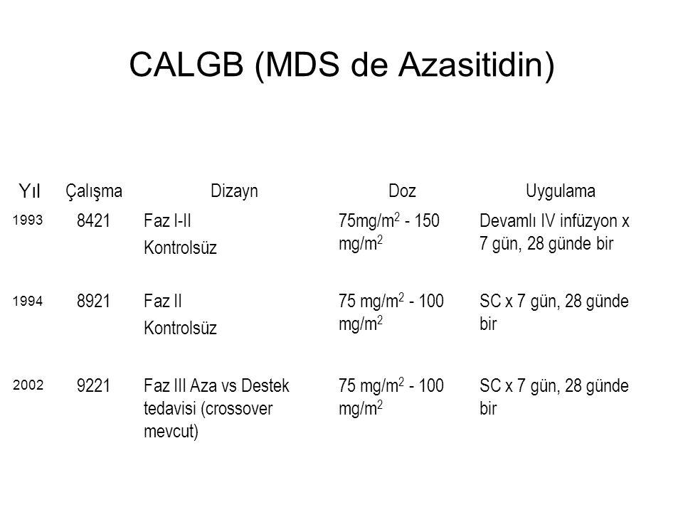 CALGB (MDS de Azasitidin)