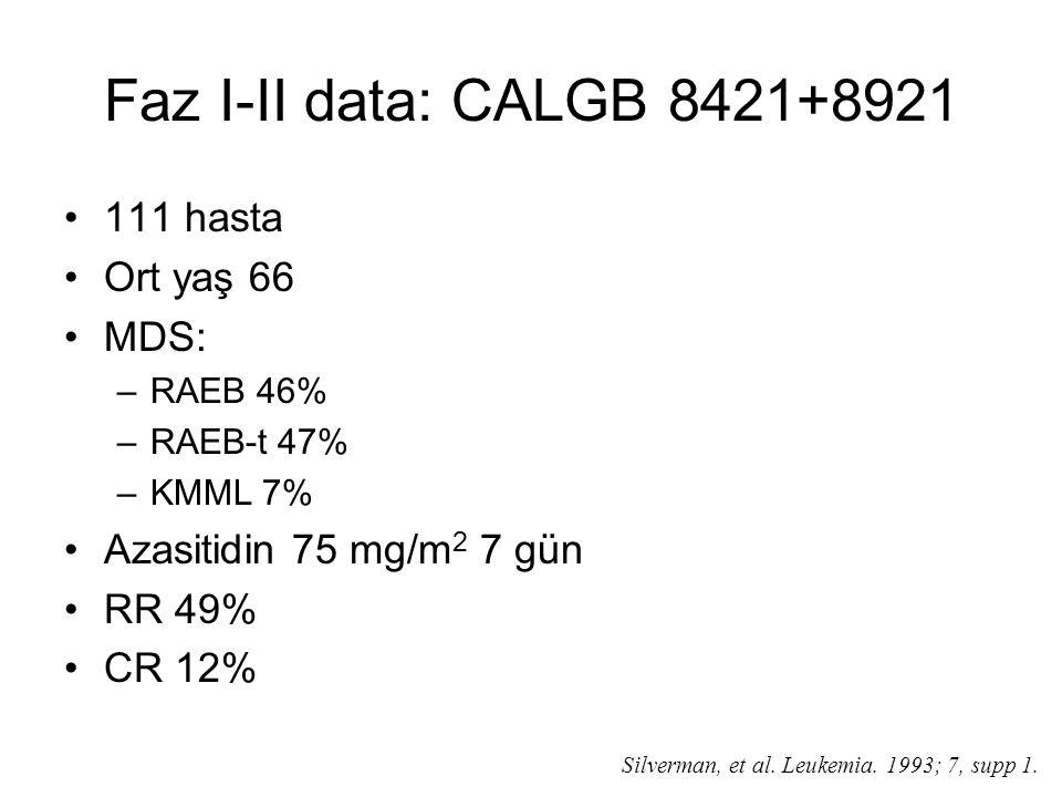 Faz I-II data: CALGB 8421+8921 111 hasta Ort yaş 66 MDS: