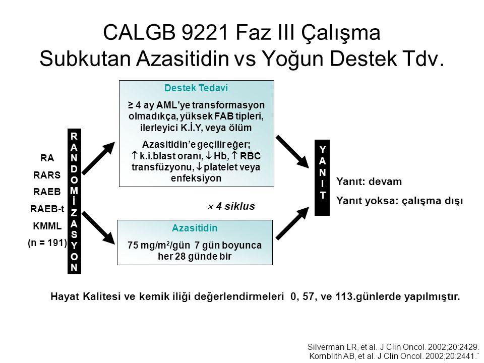 CALGB 9221 Faz III Çalışma Subkutan Azasitidin vs Yoğun Destek Tdv.