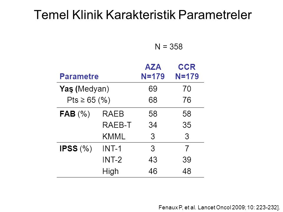 Temel Klinik Karakteristik Parametreler N = 358