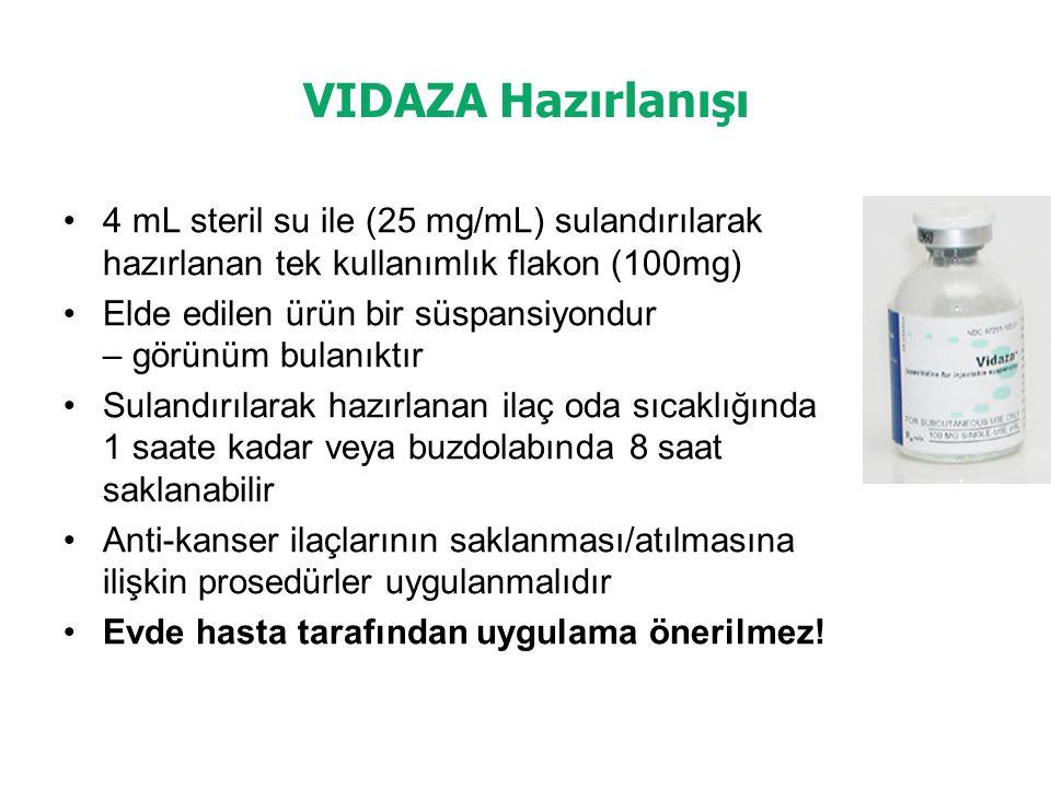 VIDAZA Hazırlanışı 4 mL steril su ile (25 mg/mL) sulandırılarak hazırlanan tek kullanımlık flakon (100mg)