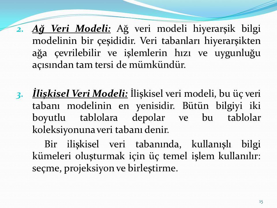 Ağ Veri Modeli: Ağ veri modeli hiyerarşik bilgi modelinin bir çeşididir. Veri tabanları hiyerarşikten ağa çevrilebilir ve işlemlerin hızı ve uygunluğu açısından tam tersi de mümkündür.