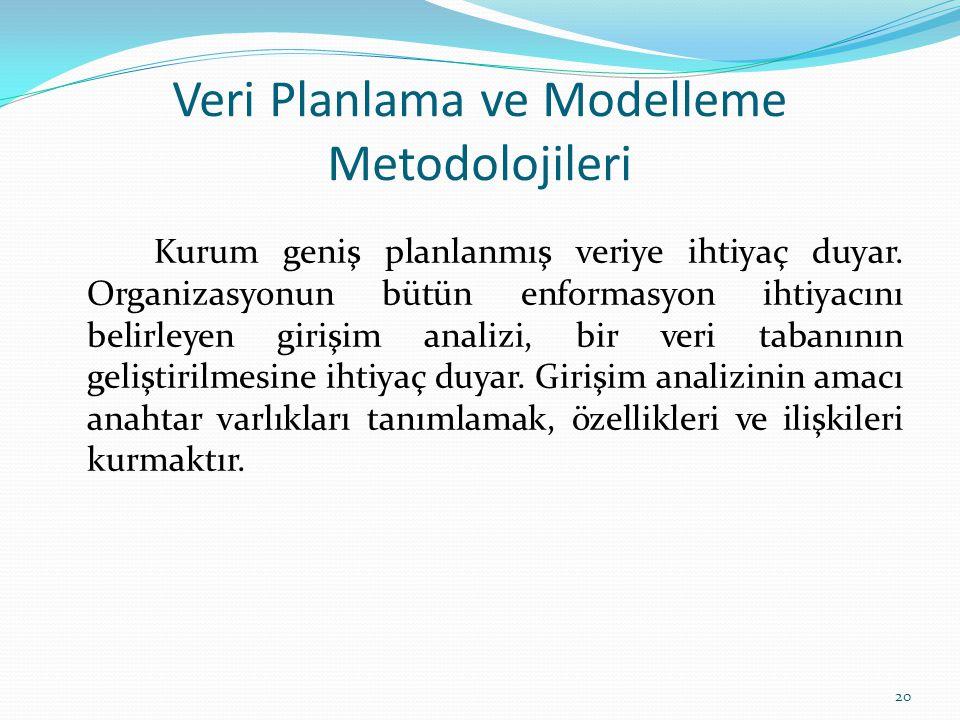 Veri Planlama ve Modelleme Metodolojileri