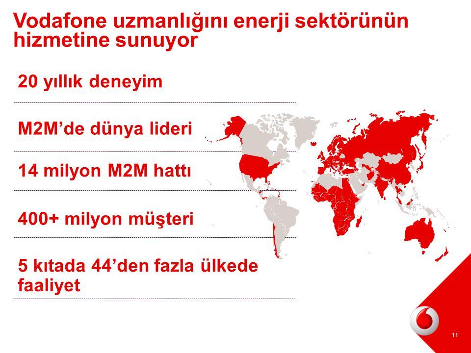 Vodafone uzmanlığını enerji sektörünün hizmetine sunuyor