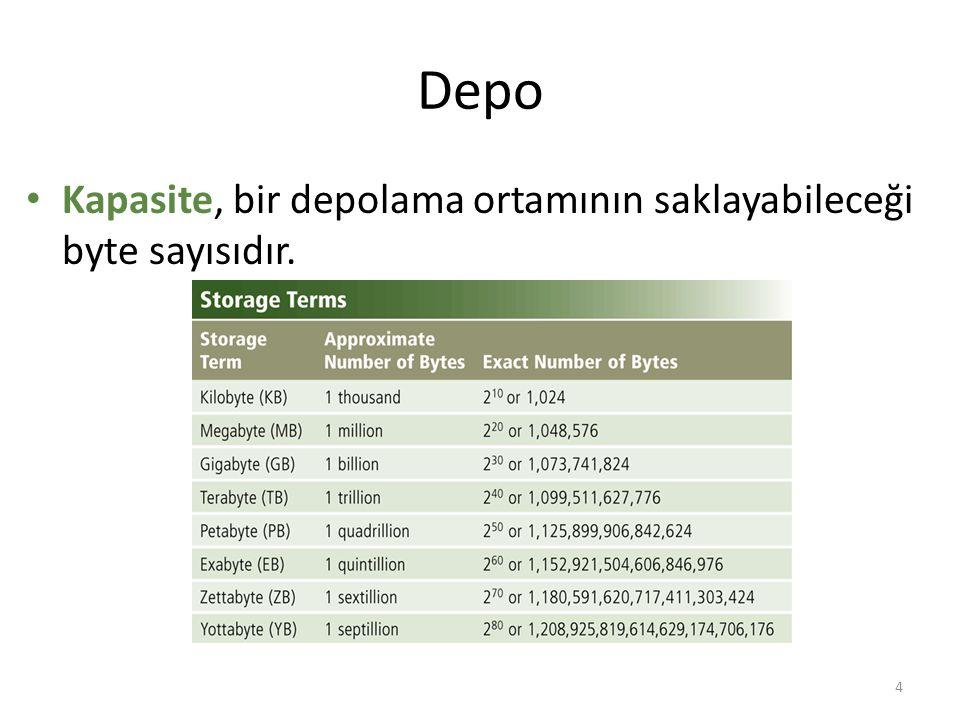 Depo Kapasite, bir depolama ortamının saklayabileceği byte sayısıdır.