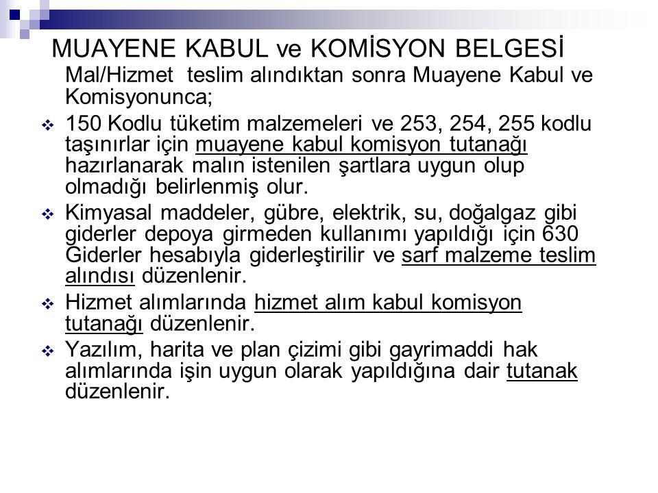 MUAYENE KABUL ve KOMİSYON BELGESİ